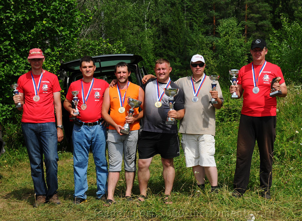 Победители и призеры на соревнованиях Кубок МФК 2013